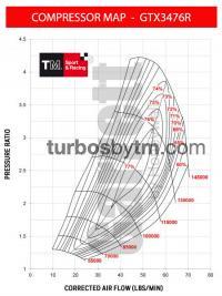 Compressor map GTW3476 / TRIM 58 / A/R 0.70