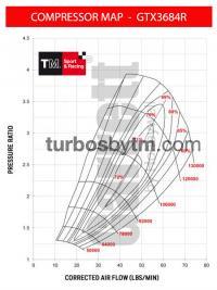 Compressor map GTW3684 / TRIM 54 / A/R 0.70