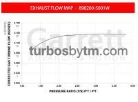 Turbine map 898200-5001W