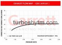 Turbine map G30 A/R 0.61