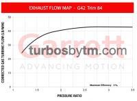 Turbine map G42 / TRIM 84