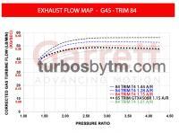 Turbine map G45 - TRIM 84