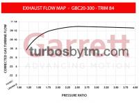 Turbine map GBC20 - TRIM 84
