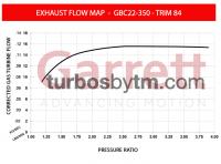 Turbine map GBC22 TRIM 84